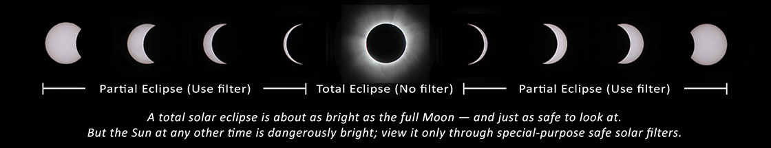 photo regarding Printable Solar Eclipse Glasses named How in direction of Impression a Sunlight Eclipse Properly Sun Eclipse Throughout