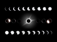 Solar Eclipse Sequence 2017